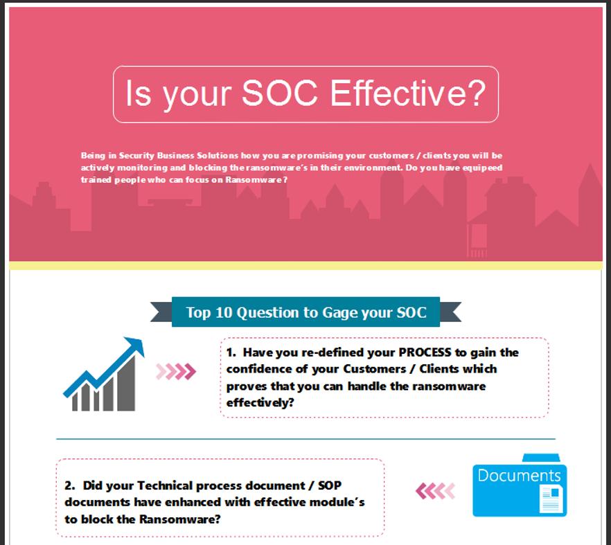SOC Top 10 Questions