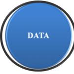 Data in GDPR