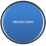 Protection in GDPR