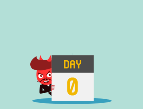 4 Zero-Day Infect Windows And Android devices